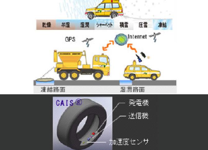 「おすすめ開発製品」ISCOS(凍結防止剤最適自動散布システム)